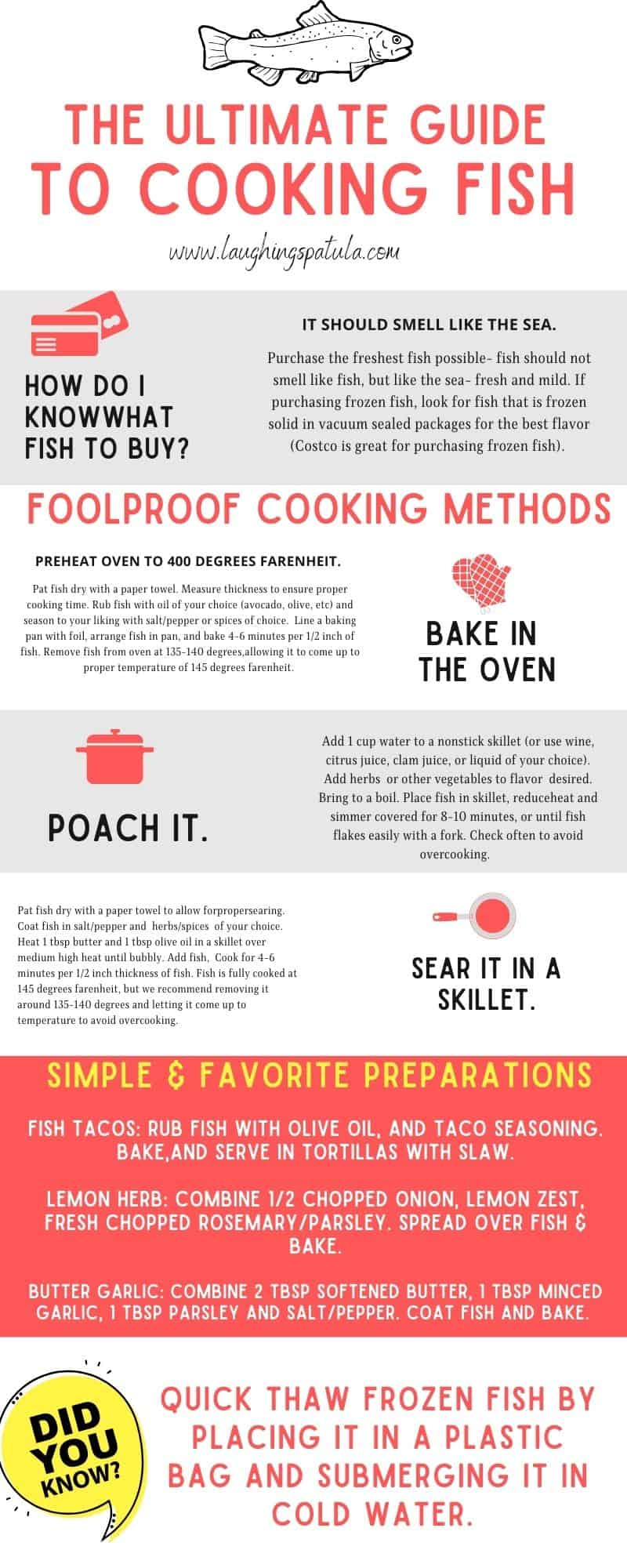 infographic about cooking salmon